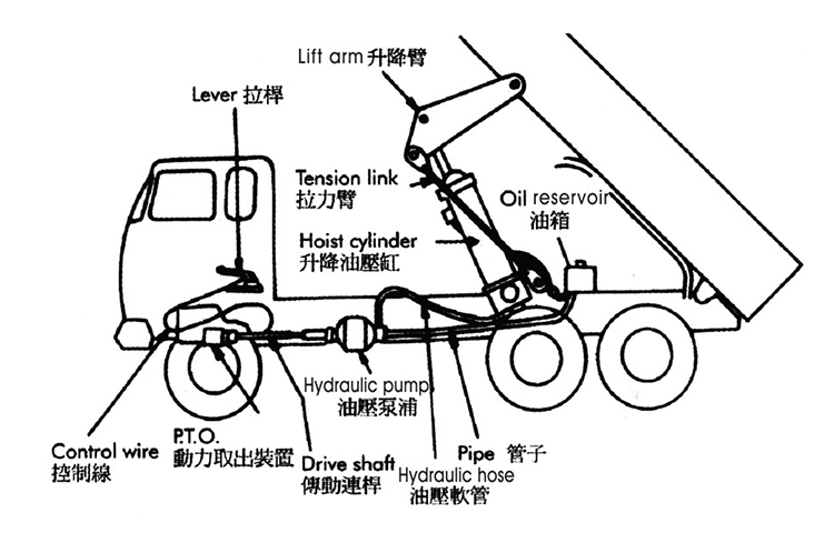 dump body hydraulic diagram